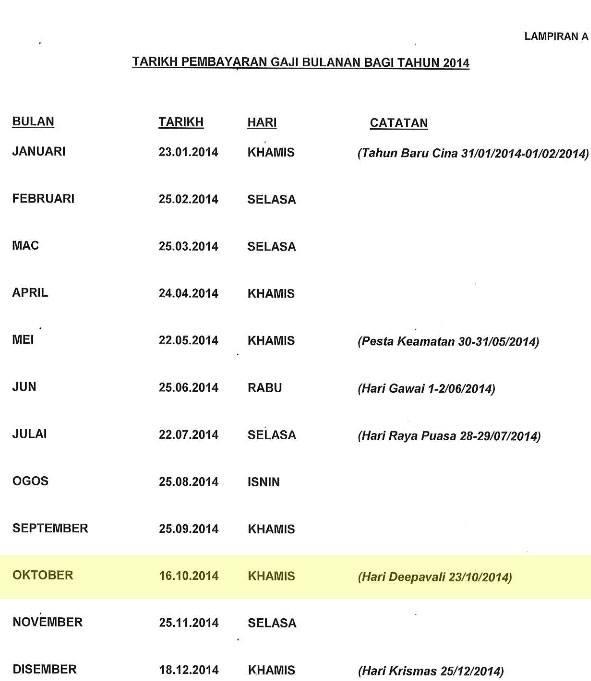 gaji kerajaan 2014